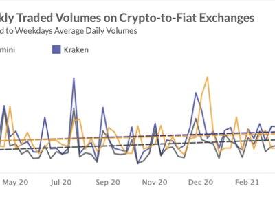Criptovalute, boom delle transazioni nel secondo trimestre