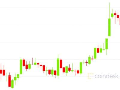 Bitcoin Coindesk Omkar - VACUUM CENTER