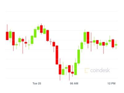 interactive brokers milan galik bitcoin trading trading uk