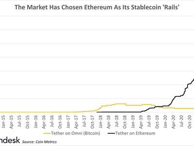 bitcoin trader draghi truffa den bitcoin volta a subir
