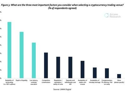 bitcoin volume scambiato